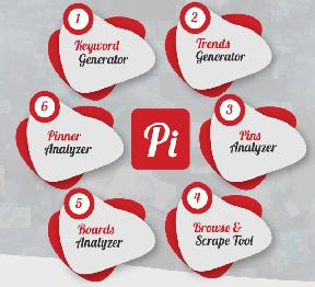 Pin Inspector for Pinterest